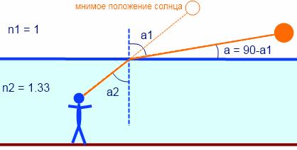https//daybit.ru/img2/solnce_vodolaz.png