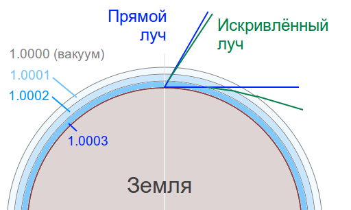 https//daybit.ru/tmp/for190504_zemlya_atmosf.png
